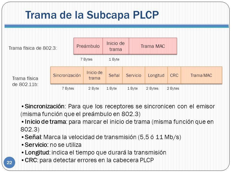 Trama de la Subcapa PLCP