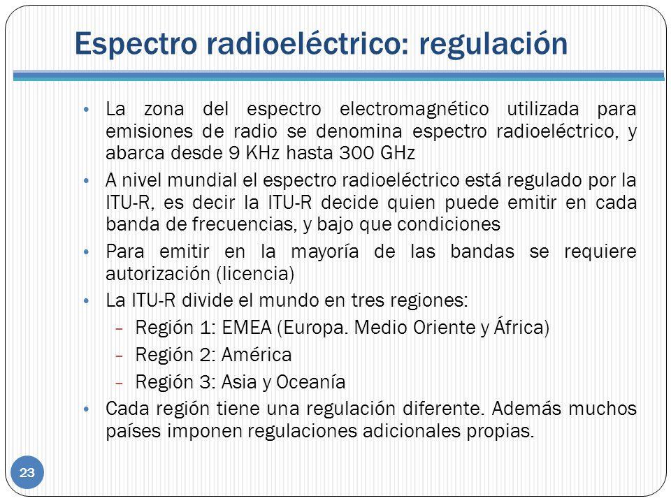 Espectro radioeléctrico: regulación