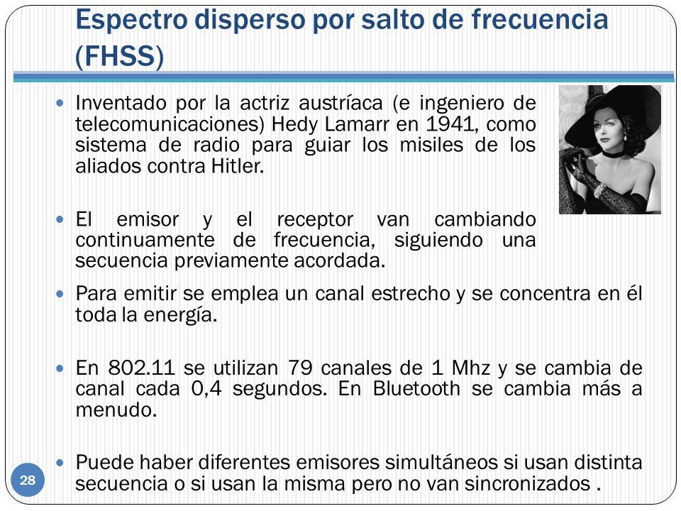 Espectro disperso por salto de frecuencia (FHSS)