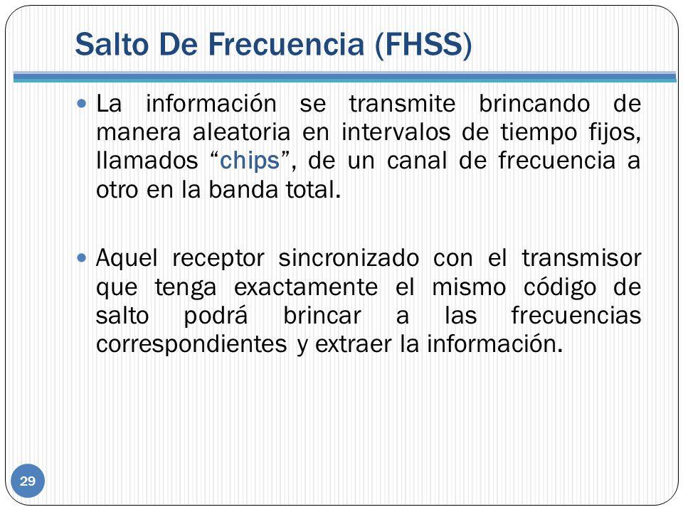 Salto De Frecuencia (FHSS)