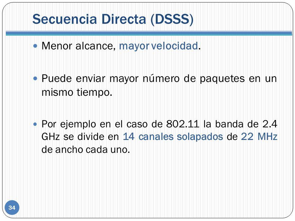 Secuencia Directa (DSSS)
