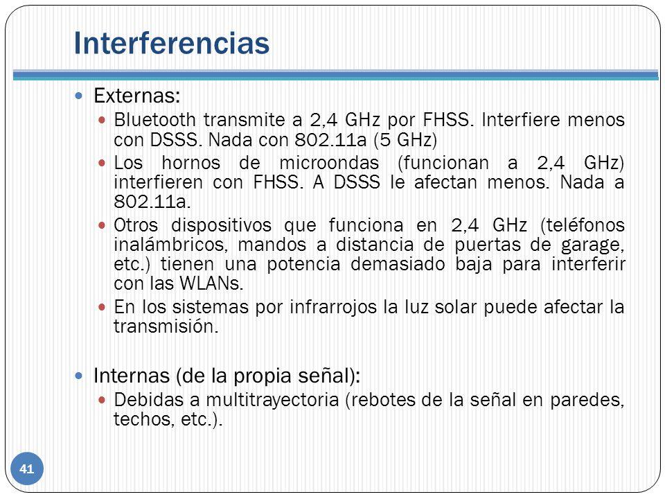 Interferencias Externas: Internas (de la propia señal):