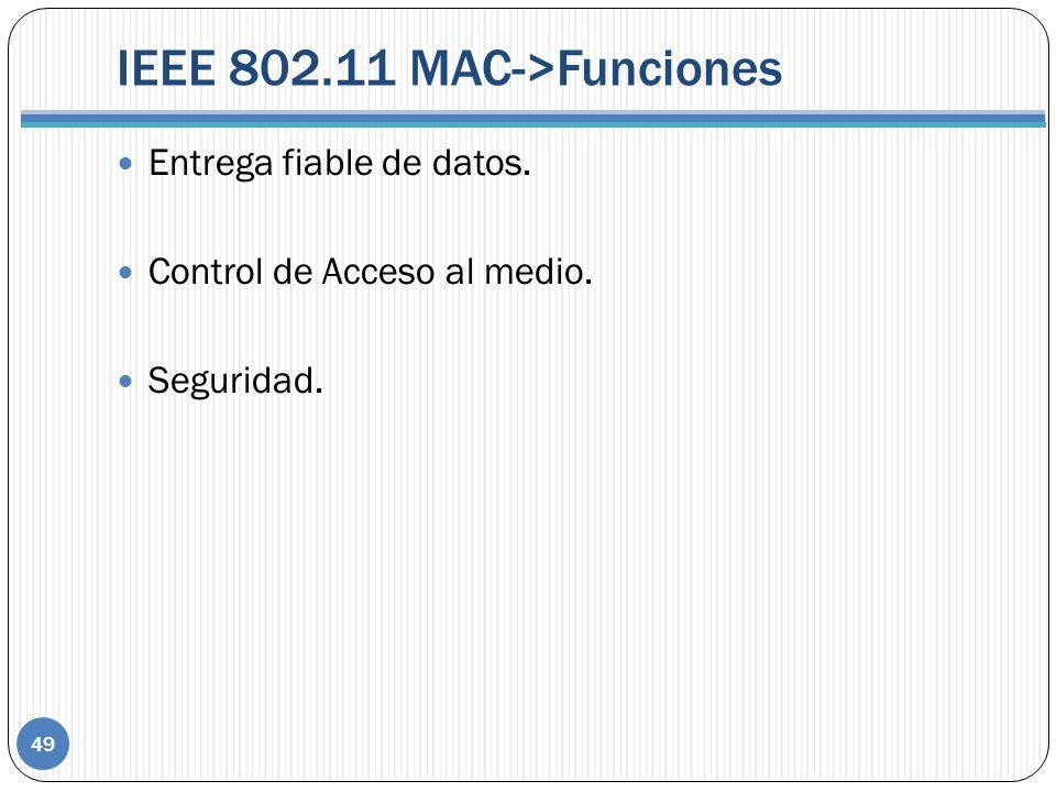 IEEE 802.11 MAC->Funciones