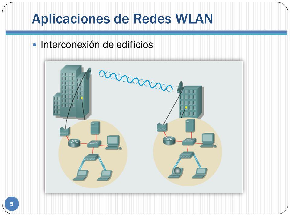 Aplicaciones de Redes WLAN