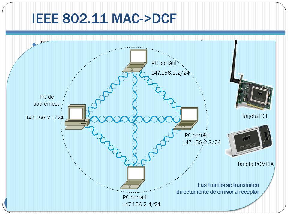 IEEE 802.11 MAC->DCF En modo DCF puede haber contención (colisiones).