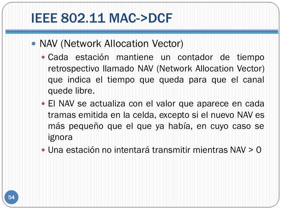 IEEE 802.11 MAC->DCF NAV (Network Allocation Vector)