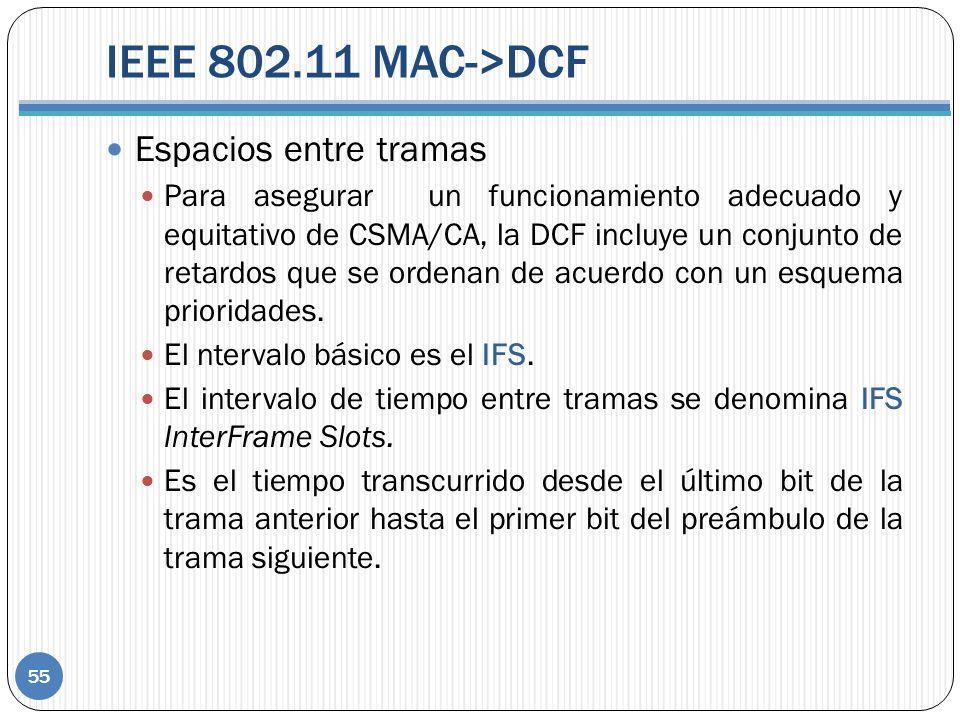 IEEE 802.11 MAC->DCF Espacios entre tramas