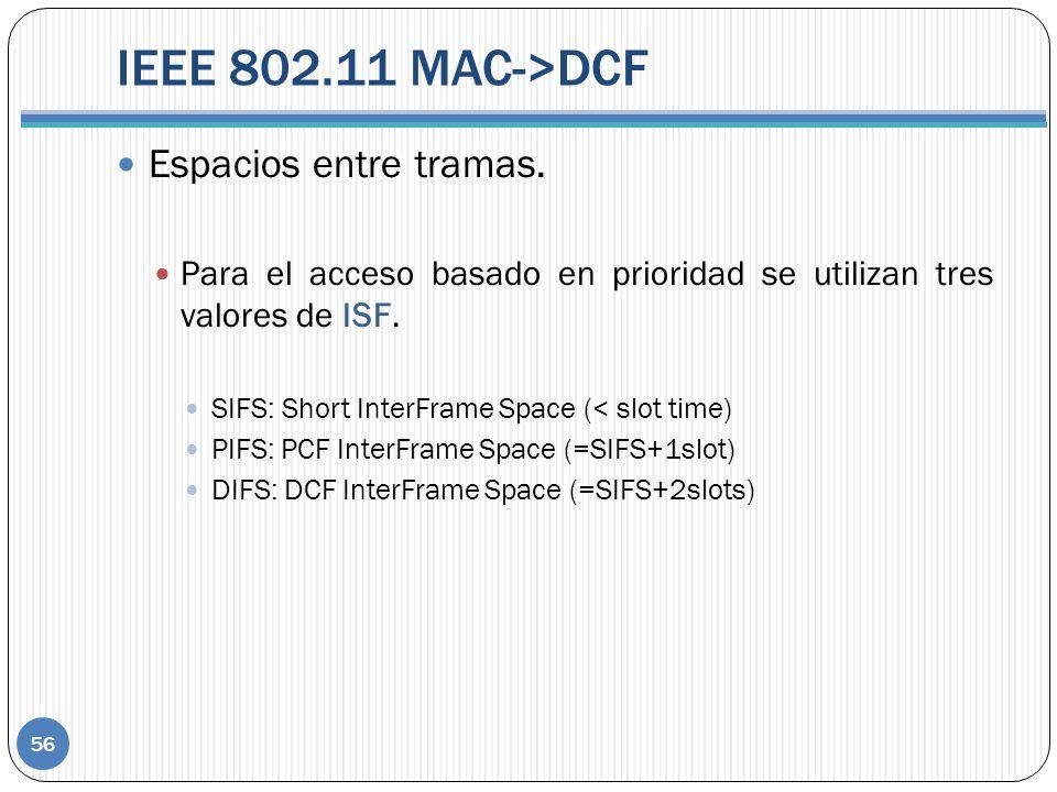 IEEE 802.11 MAC->DCF Espacios entre tramas.