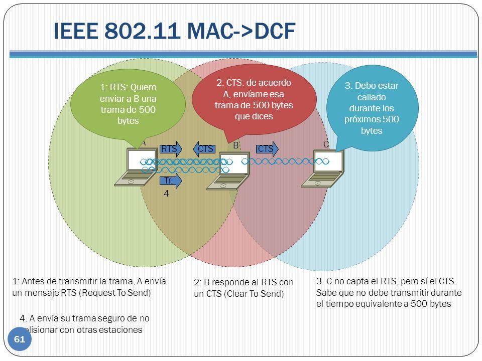 IEEE 802.11 MAC->DCF 2: CTS: de acuerdo A, envíame esa trama de 500 bytes que dices. 3: Debo estar callado durante los próximos 500 bytes.