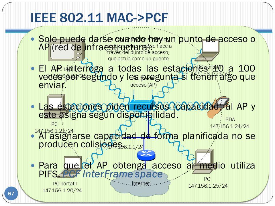 IEEE 802.11 MAC->PCF Solo puede darse cuando hay un punto de acceso o AP (red de infraestructura).