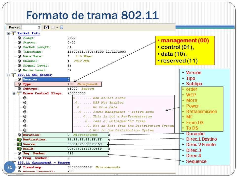 Formato de trama 802.11 management (00) control (01), data (10),