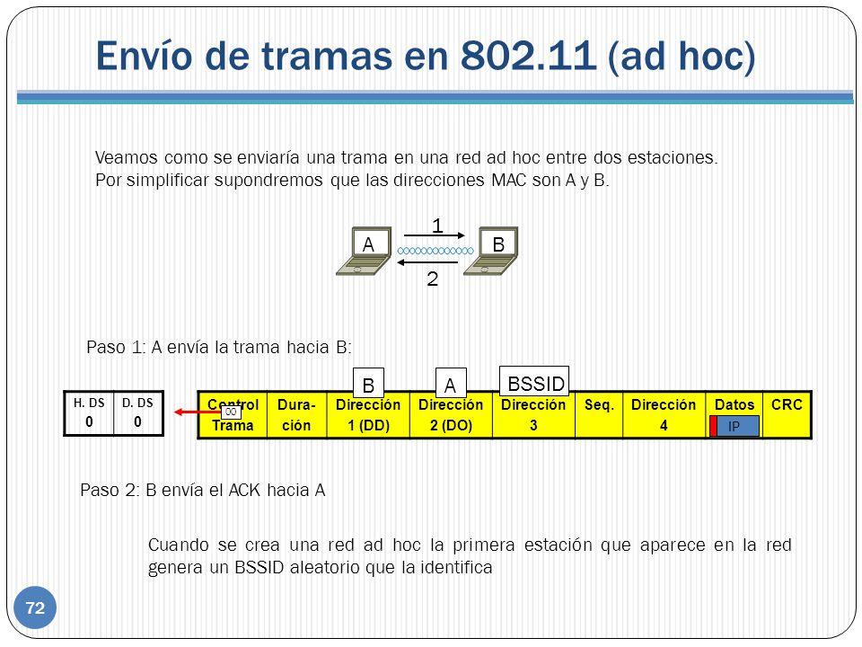 Envío de tramas en 802.11 (ad hoc)