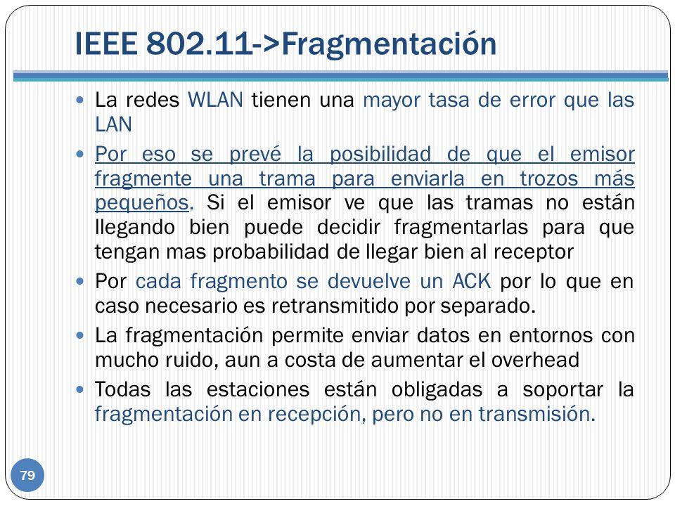 IEEE 802.11->Fragmentación
