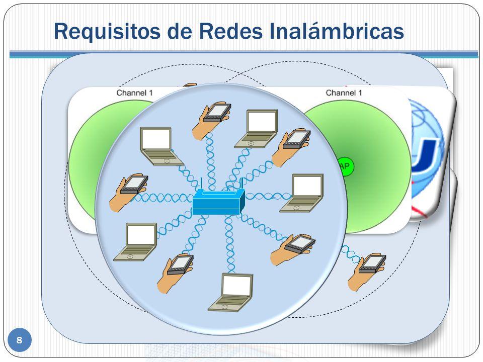 Requisitos de Redes Inalámbricas