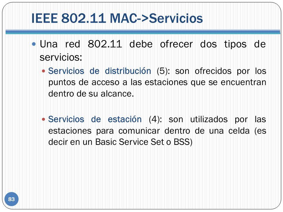 IEEE 802.11 MAC->Servicios