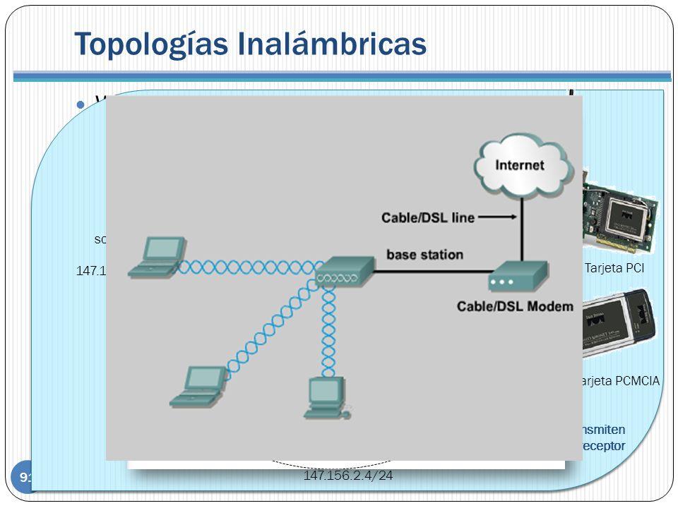 Topologías Inalámbricas