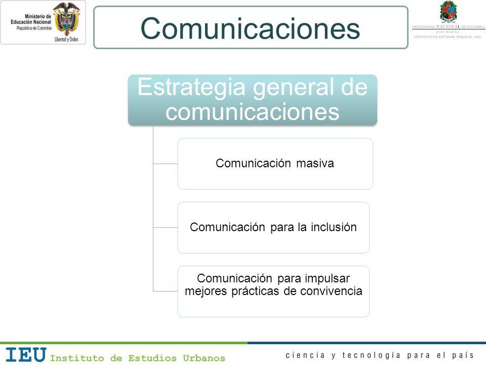 Comunicaciones Estrategia general de comunicaciones