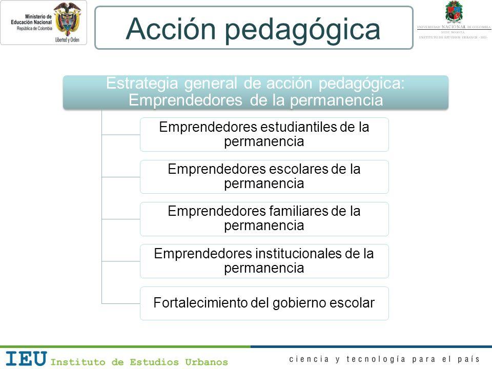 Acción pedagógica Estrategia general de acción pedagógica: Emprendedores de la permanencia. Emprendedores estudiantiles de la permanencia.
