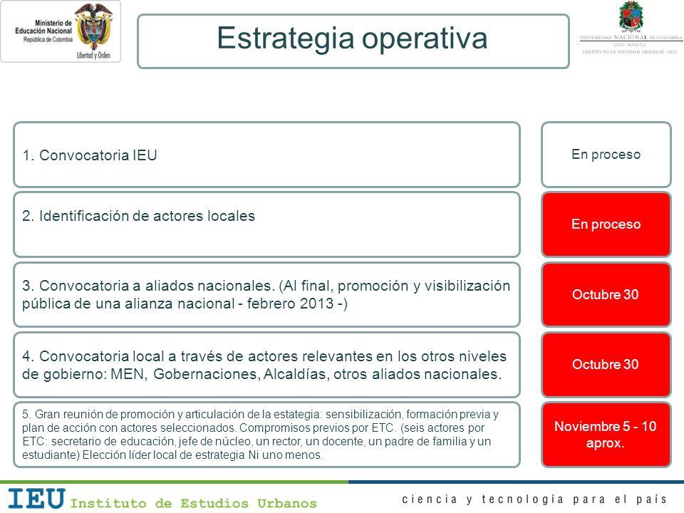 Estrategia operativa 1. Convocatoria IEU