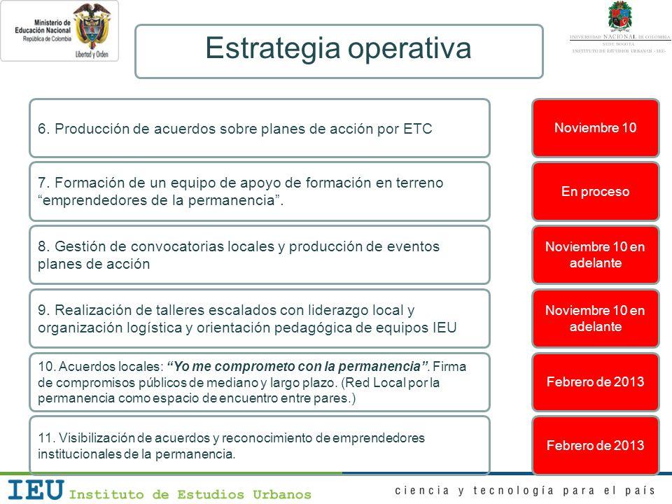 Estrategia operativa 6. Producción de acuerdos sobre planes de acción por ETC. Noviembre 10.