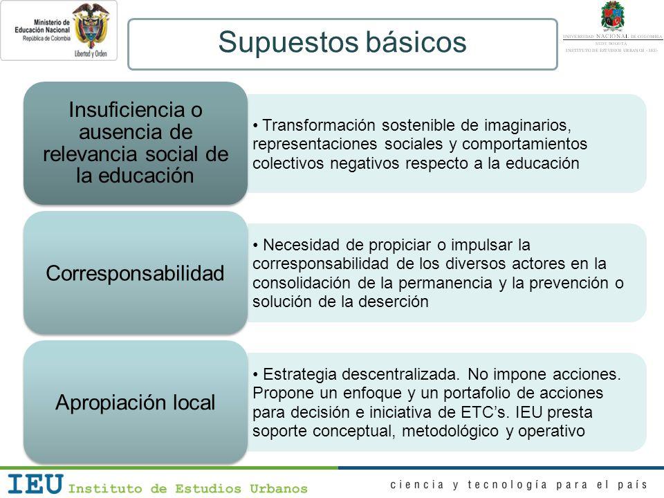 Insuficiencia o ausencia de relevancia social de la educación
