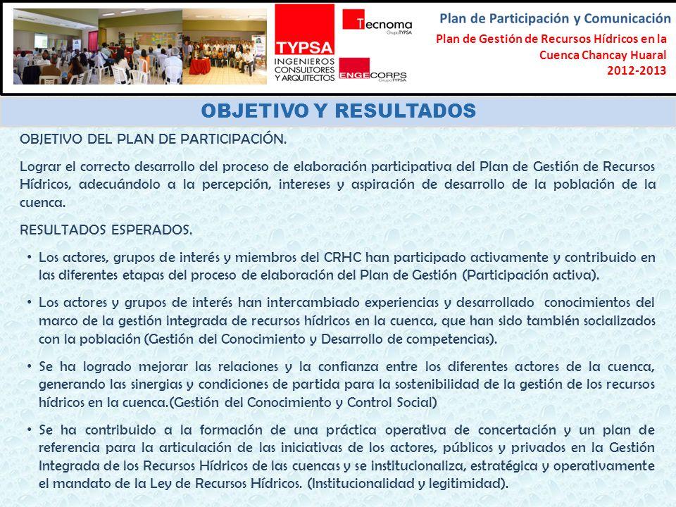 OBJETIVO Y RESULTADOS OBJETIVO DEL PLAN DE PARTICIPACIÓN.