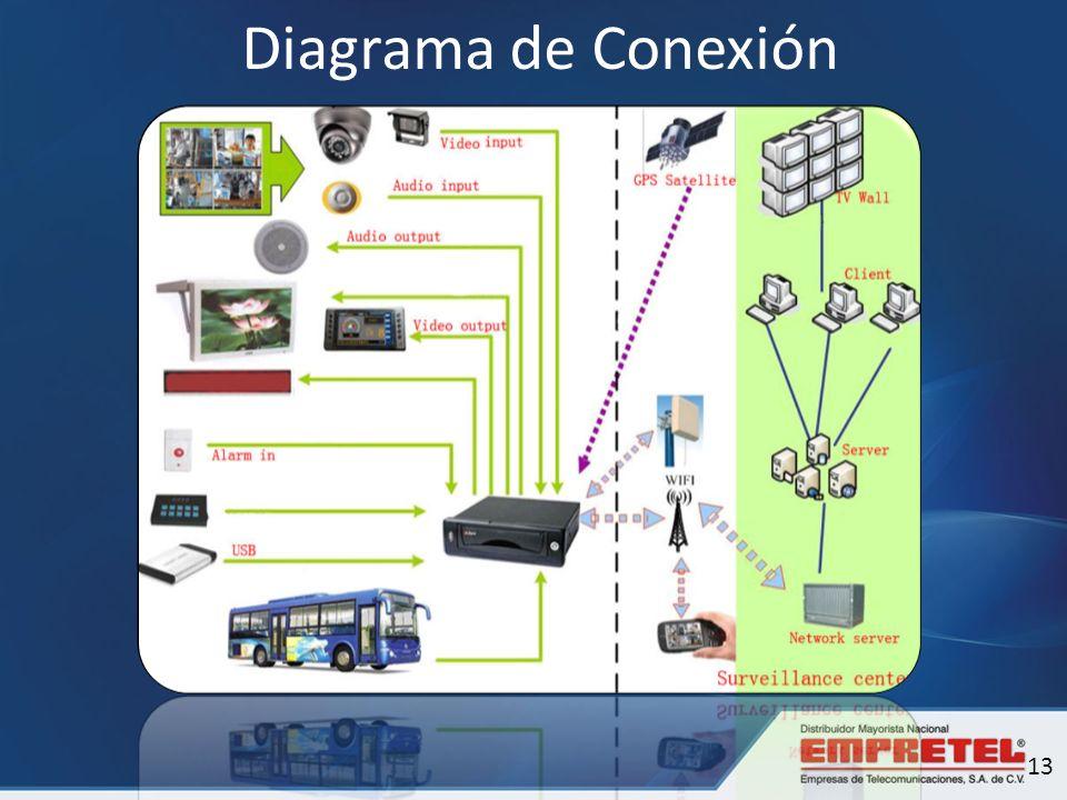 Diagrama de Conexión 13