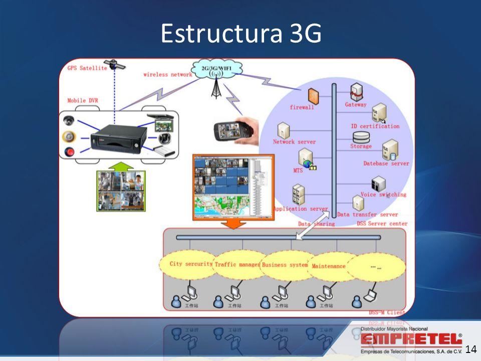 Estructura 3G 14