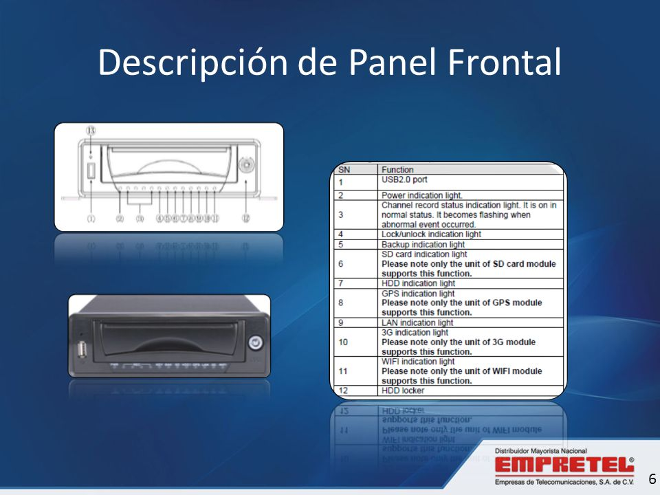 Descripción de Panel Frontal