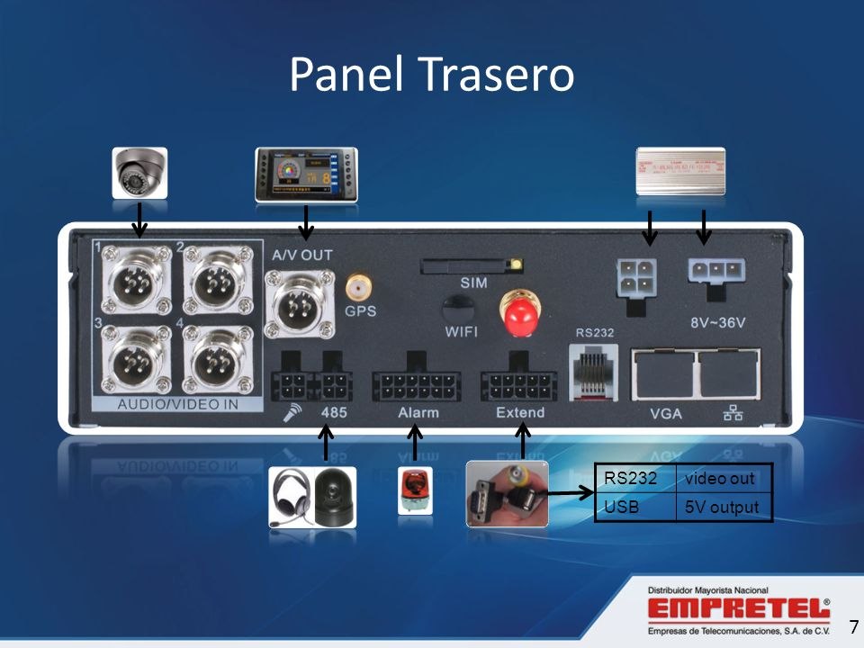 Panel Trasero RS232 video out USB 5V output 7