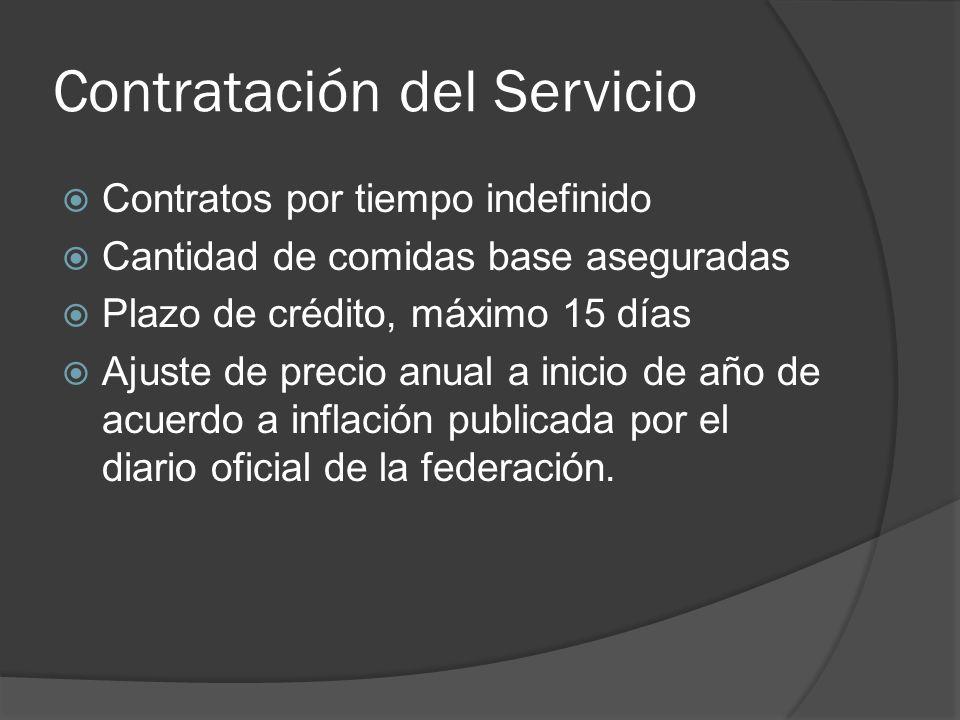 Contratación del Servicio
