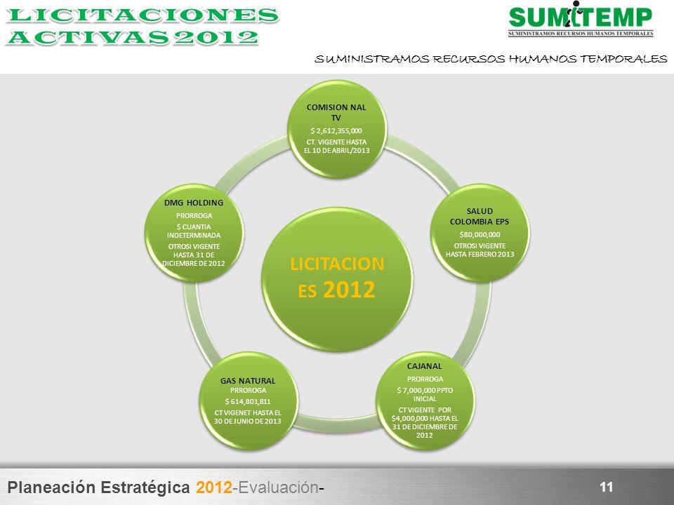 LICITACIONES 2012 LICITACIONES ACTIVAS 2012 11 COMISION NAL TV