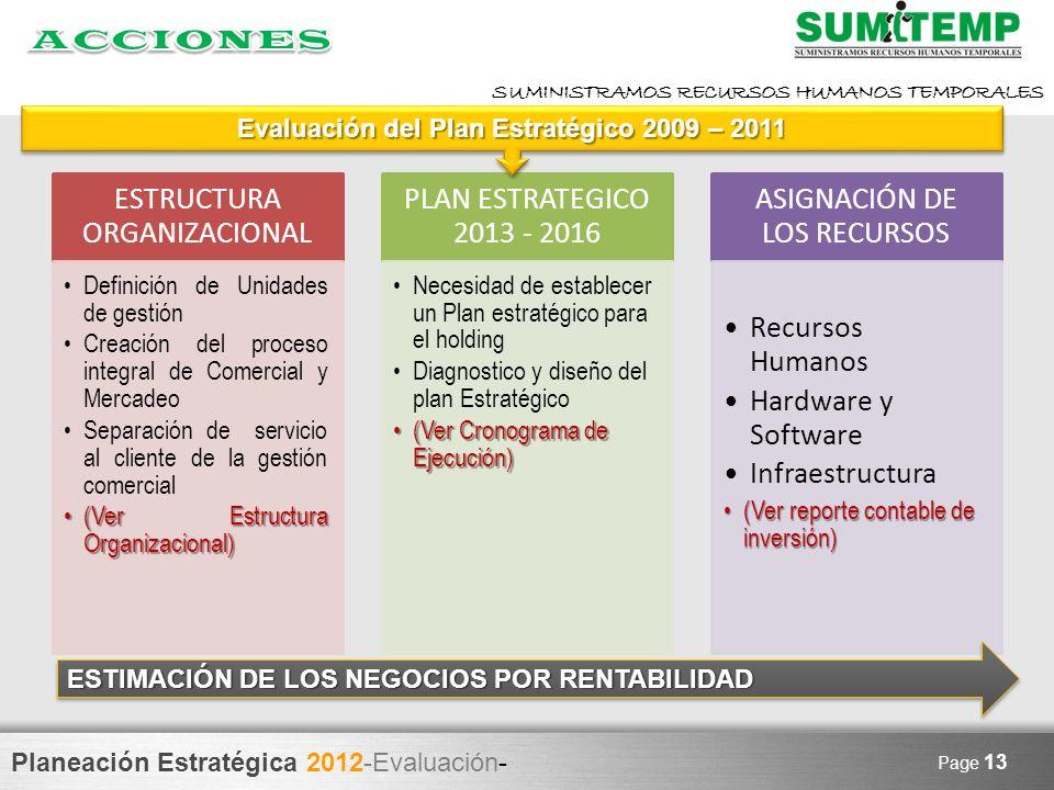 Evaluación del Plan Estratégico 2009 – 2011