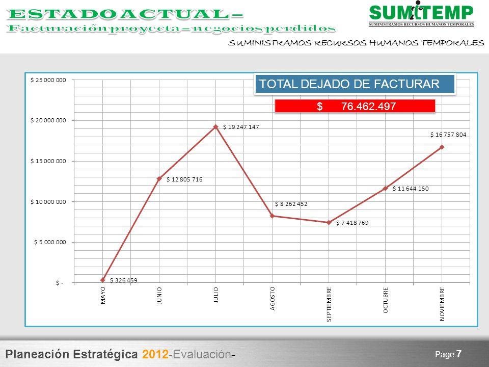 ESTADO ACTUAL – TOTAL DEJADO DE FACTURAR $ 76.462.497