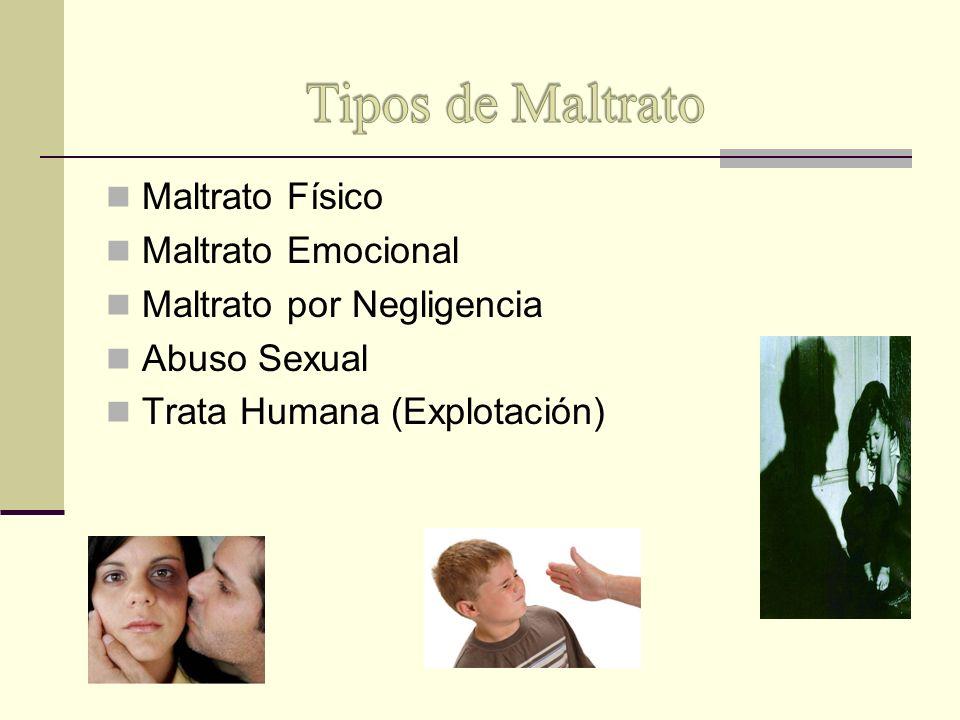 Tipos de Maltrato Maltrato Físico Maltrato Emocional