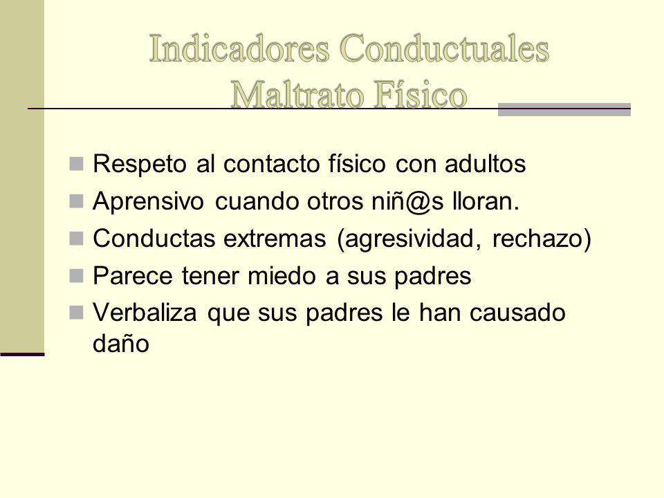 Indicadores Conductuales Maltrato Físico