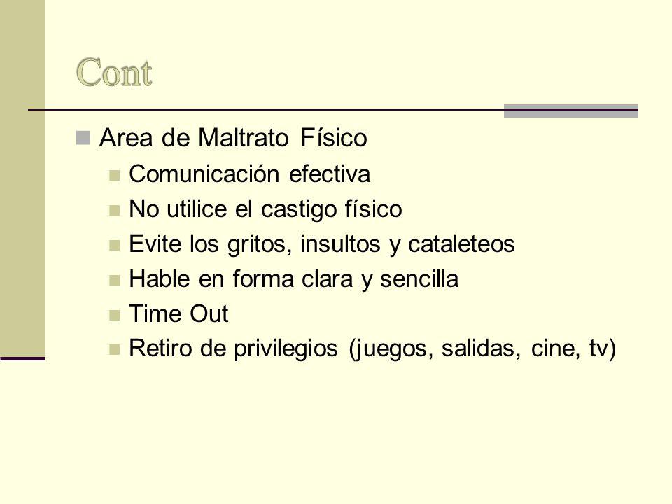 Cont Area de Maltrato Físico Comunicación efectiva