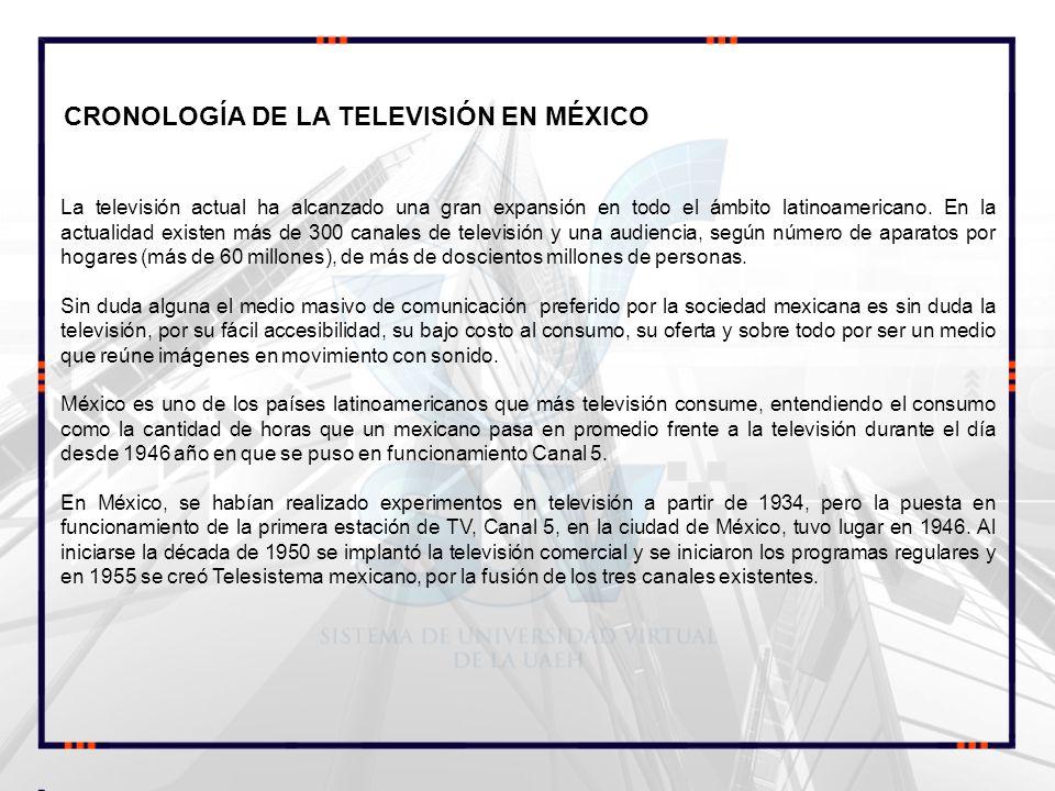 CRONOLOGÍA DE LA TELEVISIÓN EN MÉXICO