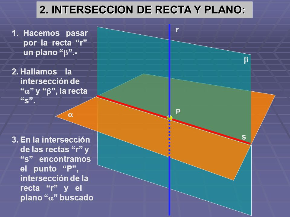 2. INTERSECCION DE RECTA Y PLANO: