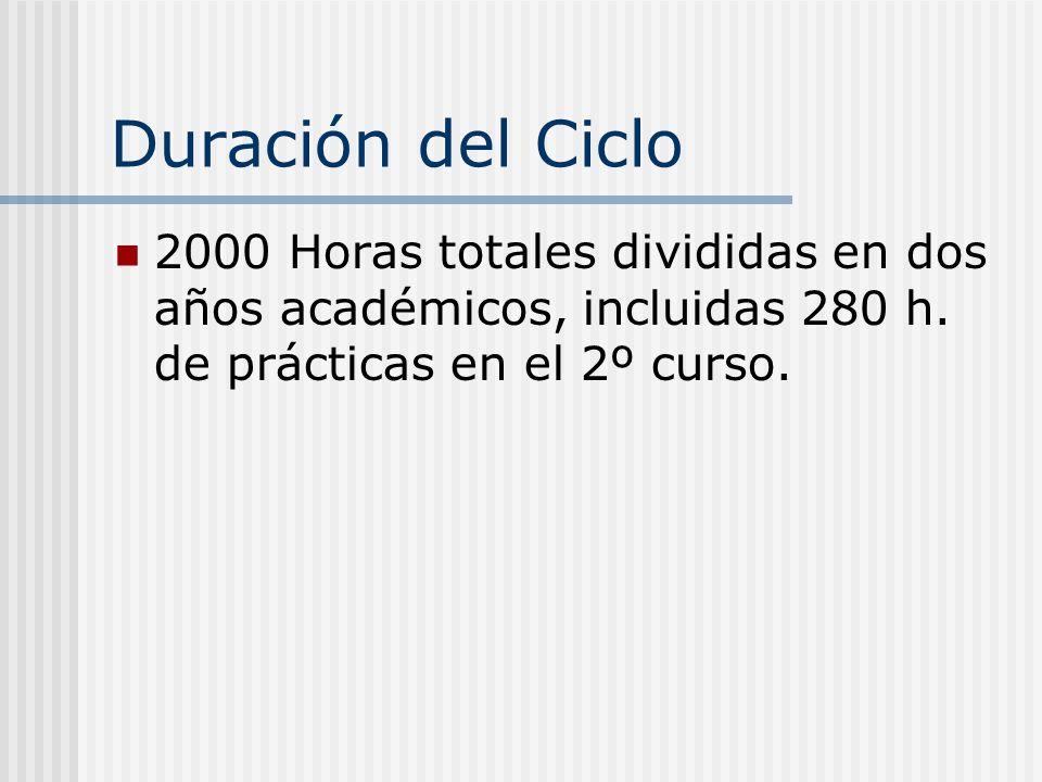 Duración del Ciclo 2000 Horas totales divididas en dos años académicos, incluidas 280 h.