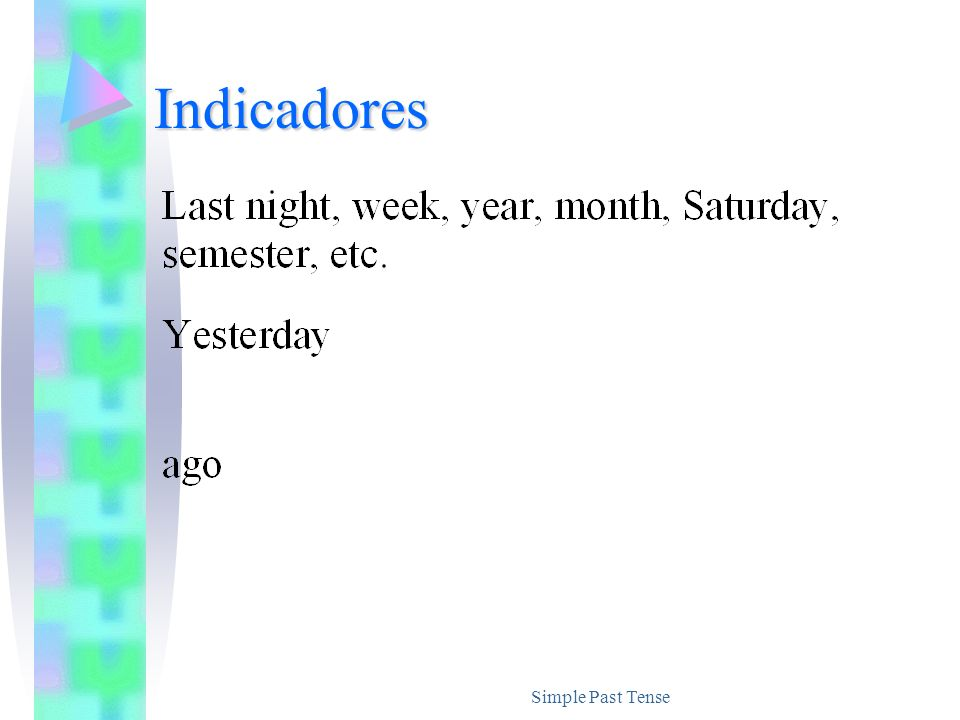 Indicadores Simple Past Tense