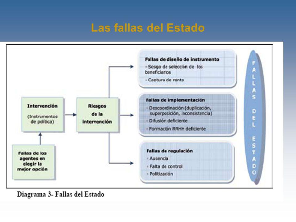 Las fallas del EstadoUruguay se constituye en un excelente campo de observación de los ensayos.