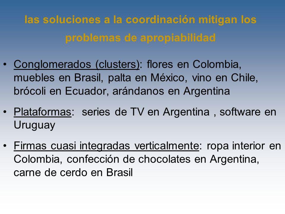 las soluciones a la coordinación mitigan los problemas de apropiabilidad