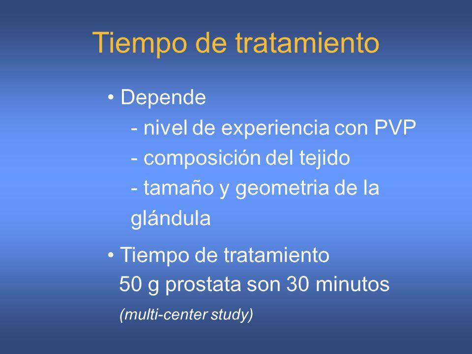 Tiempo de tratamiento Depende nivel de experiencia con PVP