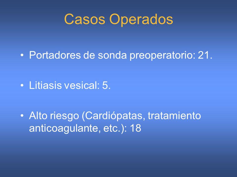 Casos Operados Portadores de sonda preoperatorio: 21.