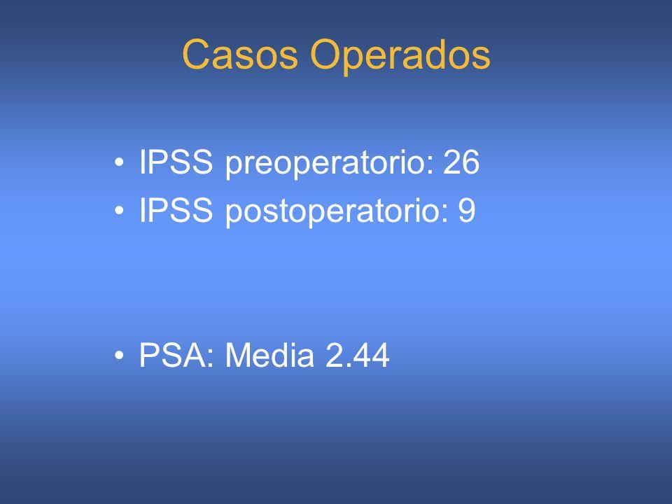 Casos Operados IPSS preoperatorio: 26 IPSS postoperatorio: 9