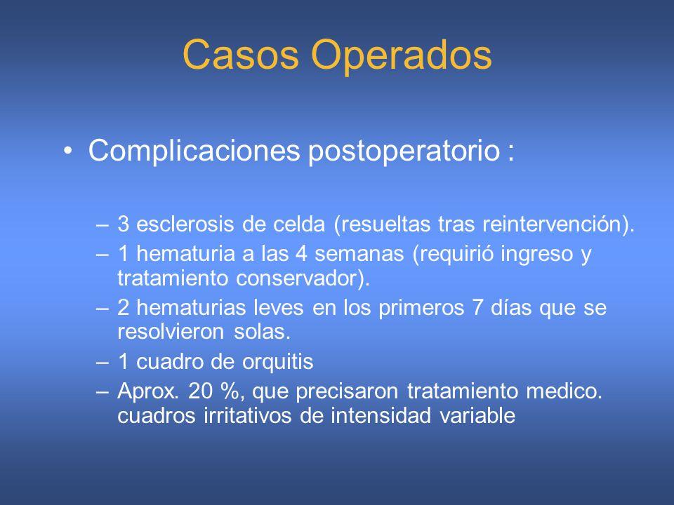 Casos Operados Complicaciones postoperatorio :