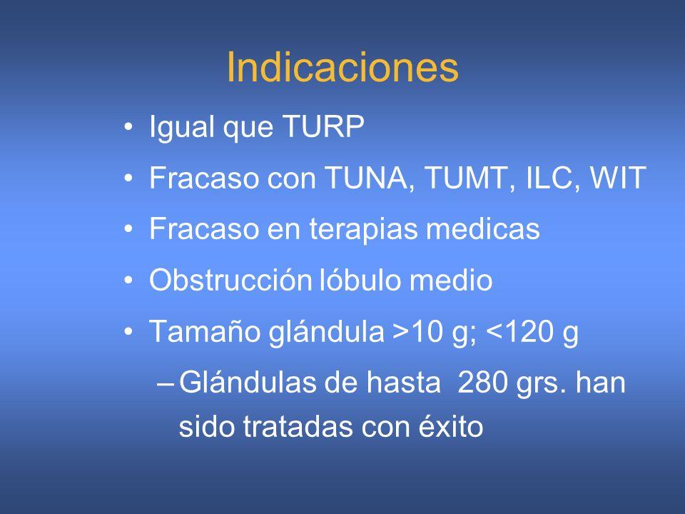 Indicaciones Igual que TURP Fracaso con TUNA, TUMT, ILC, WIT