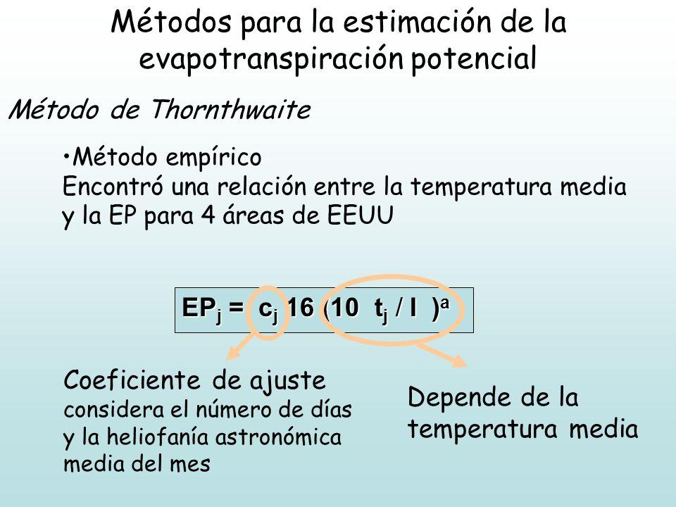 Métodos para la estimación de la evapotranspiración potencial
