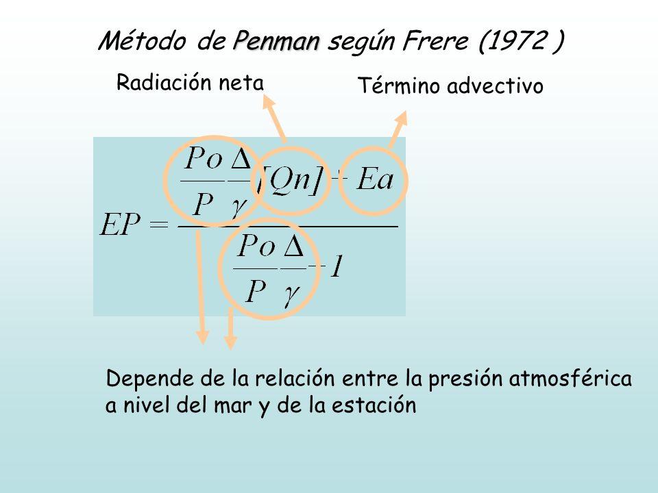 Método de Penman según Frere (1972 )